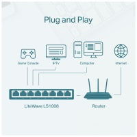 TP-LINK 8 PORT LS1008 10/100 SWITCH